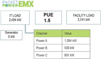 packet-power-pue-final-report