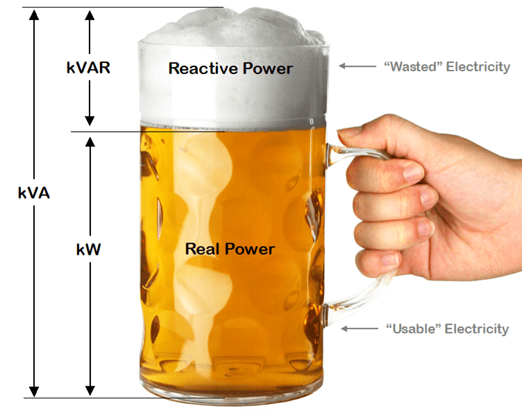 Packet Power - Power Factor explained